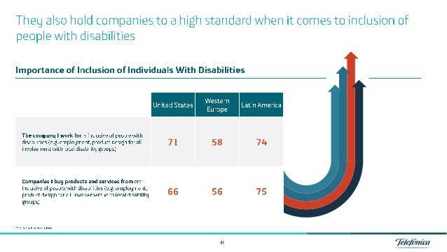 Telefonica Global Millennial Survey - 2014 global results presentation