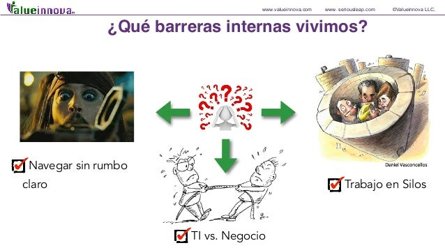 www.valueinnova.com www. seriousleap.com ©Valueinnova LLC, Trabajo en Silos TI vs. Negocio ¿Qué barreras internas vivimos?...