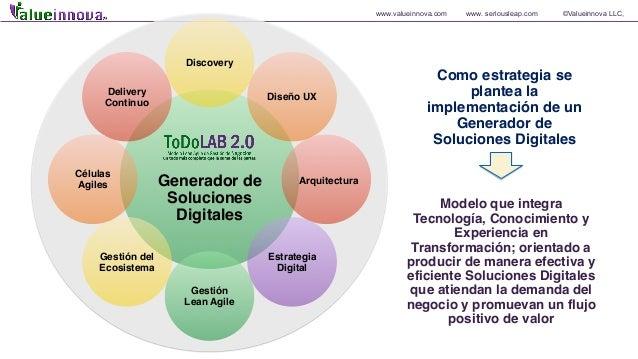 www.valueinnova.com www. seriousleap.com ©Valueinnova LLC, Como estrategia se plantea la implementación de un Generador de...