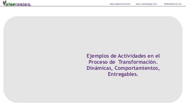 www.valueinnova.com www. seriousleap.com ©Valueinnova LLC, Ejemplos de Actividades en el Proceso de Transformación. Dinám...