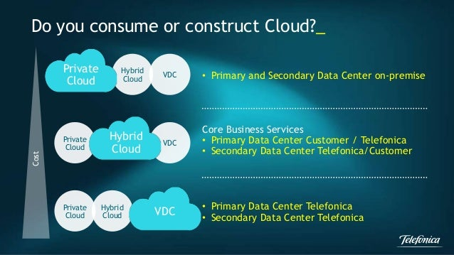 Do you consume or construct Cloud?_  Core Business Services  • Primary Data Center Customer / Telefonica  • Secondary Data...