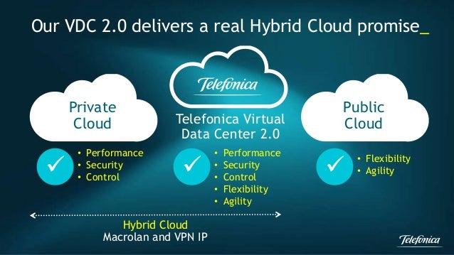 Our VDC 2.0 delivers a real Hybrid Cloud promise_  Private  Cloud  Public  Cloud   • Flexibility  • Agility    • Perform...