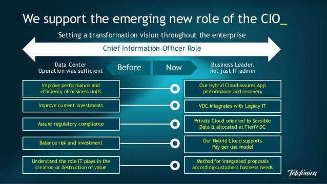 We support the emerging new role of the CIO_  Setting a transformation vision throughout the enterprise  Chief Information...