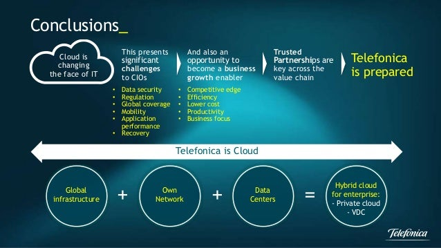 Global  infrastructure  Telefonica is Cloud  Own  Network  Data  Centers  Hybrid cloud  for enterprise:  - Private cloud  ...