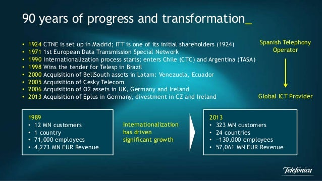 90 years of progress and transformation_  • 1924 CTNE is set up in Madrid; ITT is one of its initial shareholders (1924)  ...