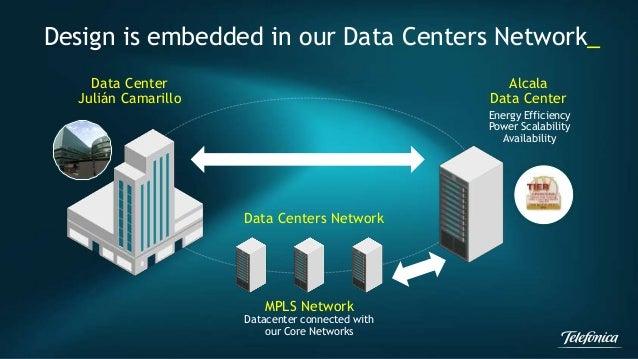 Design is embedded in our Data Centers Network_  Data Center  Julián Camarillo  Alcala  Data Center  Energy Efficiency  Po...