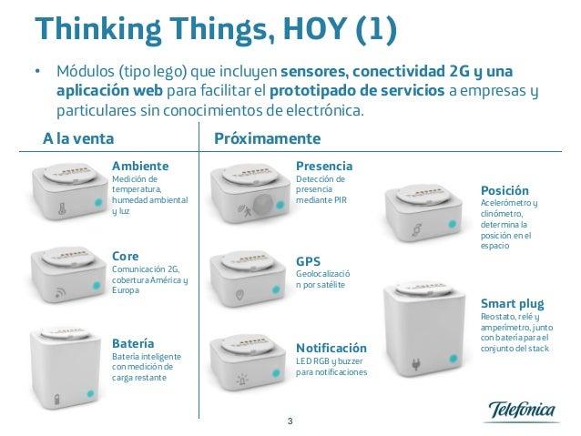 Telefonica Thinking Things 21 10-2014 Slide 3