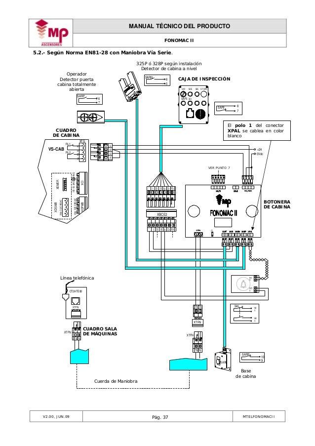 Telefono de-emergencia-fonomac-ii