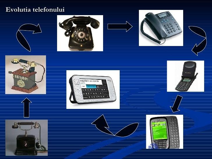 Istoricul telefonului mobil