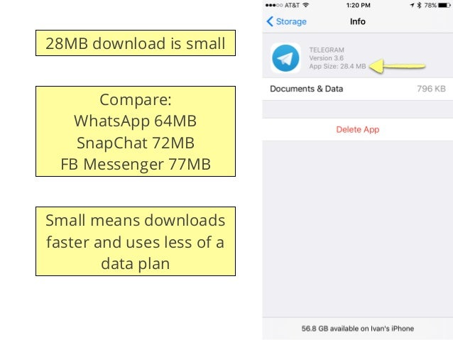 Growth Teardown: Telegram