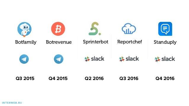 StanduplyBotfamily Botrevenue Sprinterbot Reportchef Q3 2015 Q4 2015 Q2 2016 Q3 2016 Q4 2016 I N T E R W E B . R U