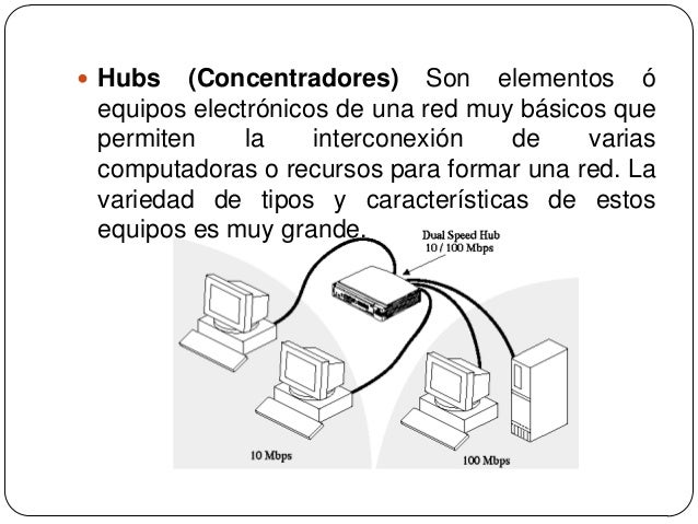 Teleinformática y comunicaciones