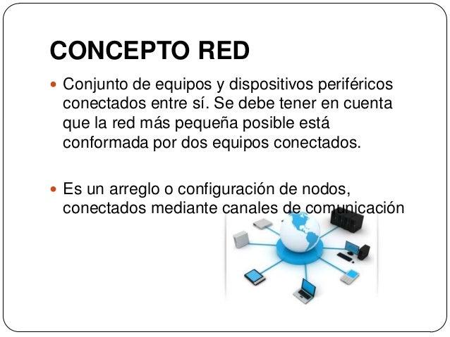 Teleinformática y comunicaciones Slide 2