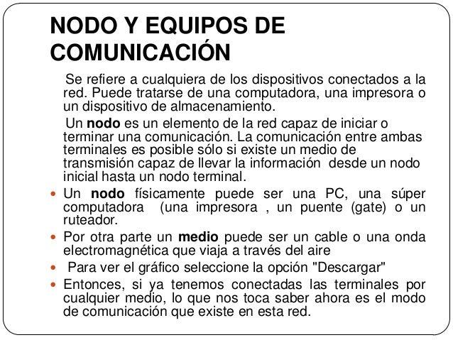 COMPARTIDORESMódem (Modulador – Demodulador) es undispositivo Módems que convierte las señalesdigitales del computador en ...