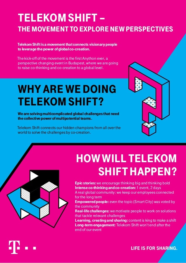 Telekom Shift At A Glance Slide 2
