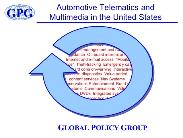 GPG  Automotive Telematics and Multimedia in the United States Electronic toll collection Car navigation Traffic managemen...