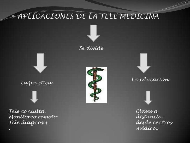 APLICACIONES DE LA TELE MEDICINA<br />Se divide<br />La educación<br />La practica <br />Tele consulta. <br />Monitoreo re...