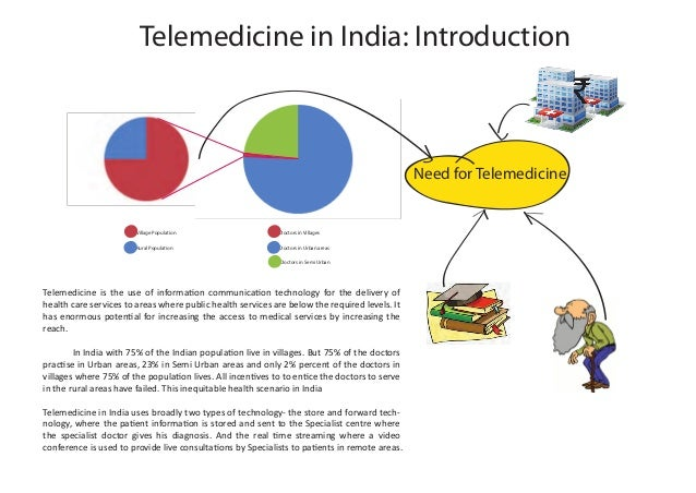 telemedicine research From house calls to urgent care clinics, on-demand healthcare has always been a hot commodity see the full history of telemedicine.