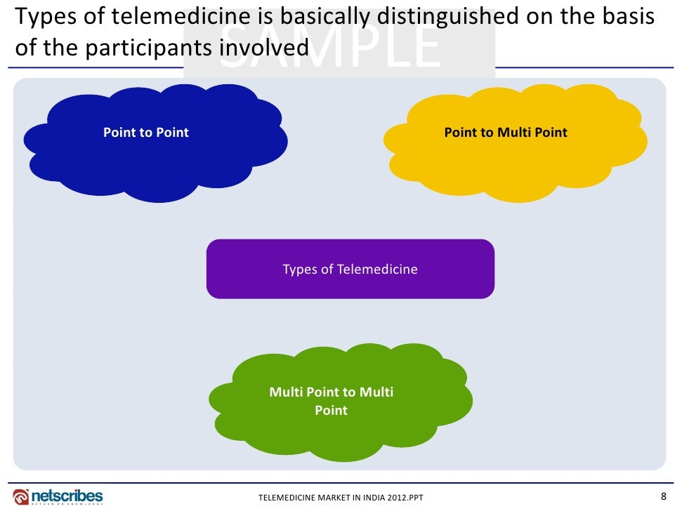 video telemedicine market research report and In 2017, the global video telemedicine market size was million us$ and it is  expected  htf market report global research and market intelligence  consulting.