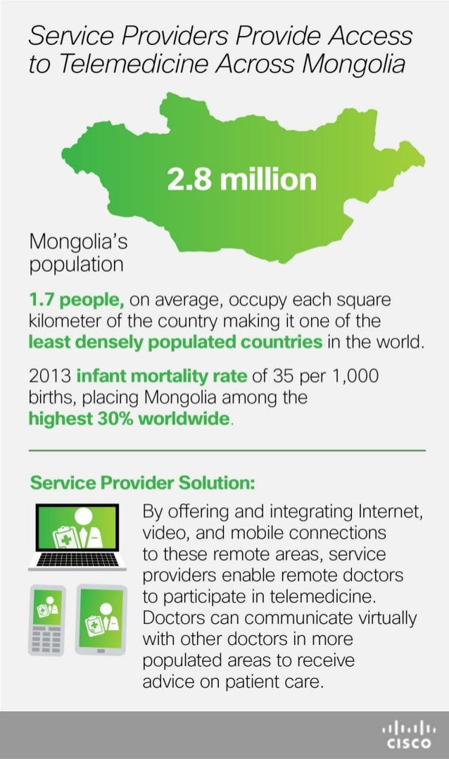 Provide Access to Telemedicine (Mongolia) - Infographic