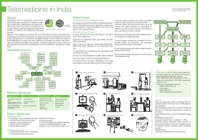Telemedicine in India  Jose K Joy, Manisha Iyer, Nikhil Dev Information & Interface Design, 2010 Guide: Dr. Bibhudatta Bar...