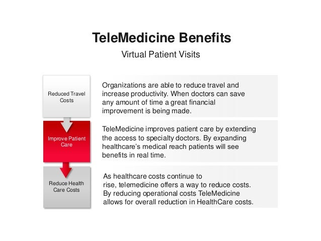 benefit of telemedicine Telemedicine is the innovative application of electronic communication telemedicine benefits patients with renal failure can also benefit from telemedicine.