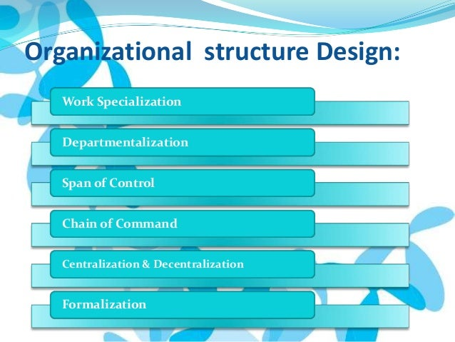 Organization structure of ufone