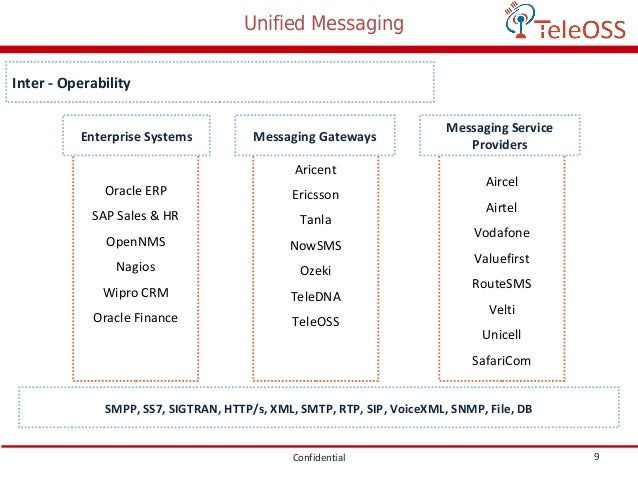 Powerfull Messaging Platform