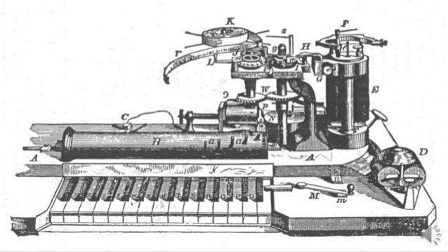 History of Telephone
