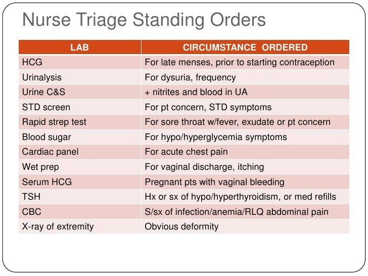 triage nursing - Teriz.yasamayolver.com