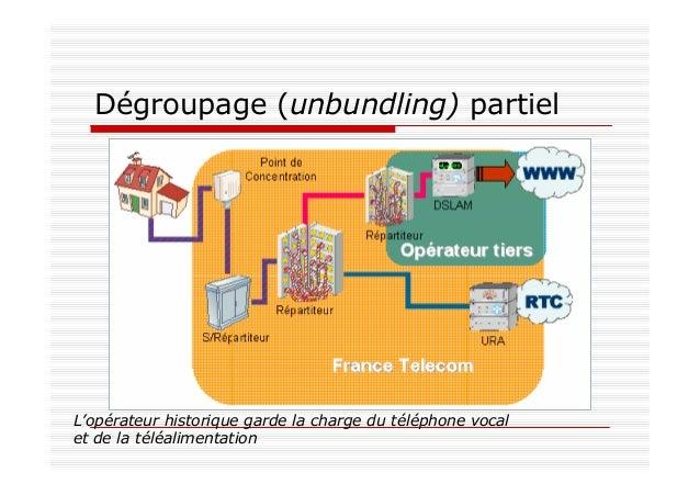 Dégroupage (unbundling) partiel L'opérateur historique garde la charge du téléphone vocal et de la téléalimentation