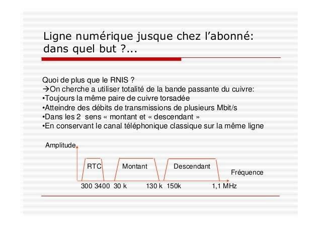 Quoi de plus que le RNIS ? On cherche a utiliser totalité de la bande passante du cuivre: •Toujours la même paire de cuivr...