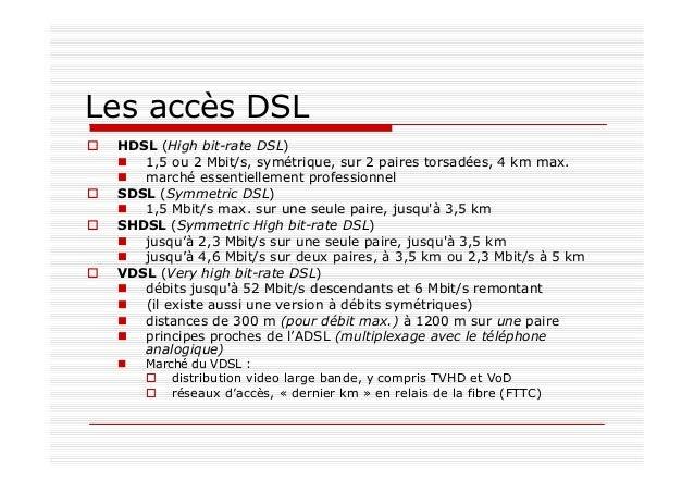Les accès DSL HDSL (High bit-rate DSL) 1,5 ou 2 Mbit/s, symétrique, sur 2 paires torsadées, 4 km max. marché essentielleme...