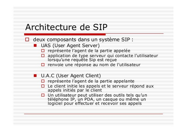 Architecture de SIP: réseau de serveur PS (Proxy Server) ou Relais mandataire auquel est relié un terminal fixe ou mobile ...