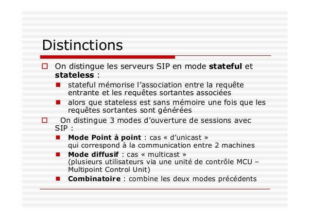 INVITE 2 WAY RTP CALL w/ SDP (ESTABLISHED) SIP Phone A SIP Phone B 100 TRYING - (progress report code) 180 RINGING - (prog...