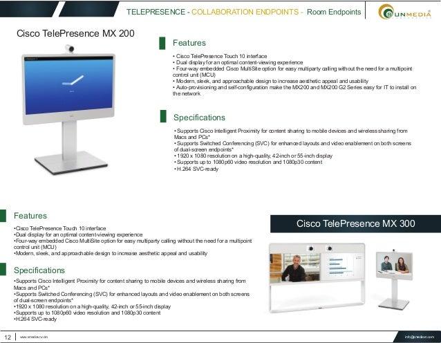 Telepresence Cisco