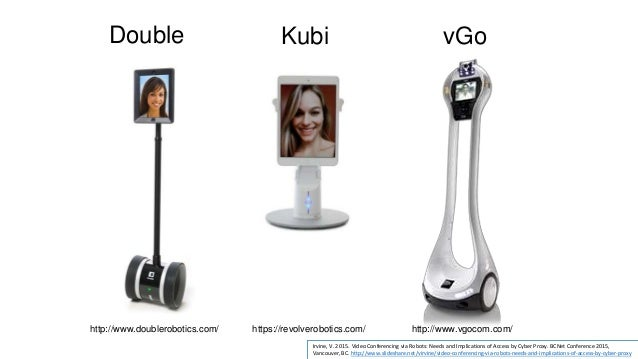 Faculty and student perspectives on using telepresence robots to support multiaccess