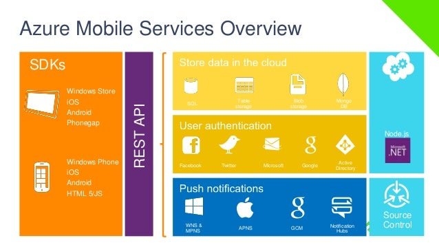mobile maintenance overview Customer service overview capabilities role - customer service leaders  network contacts deployed microsoft dynamics 365 to streamline service delivery and.
