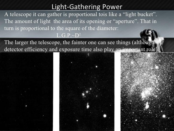 Telescopes Slide 3
