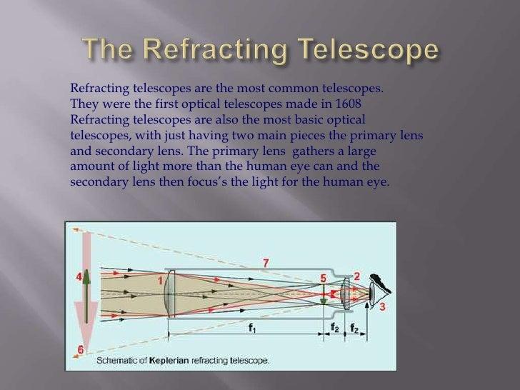 Wholesale astronomical telescope view mirror monocular telescope