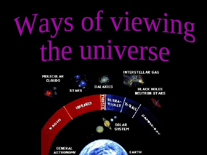 Ways of viewing the universe