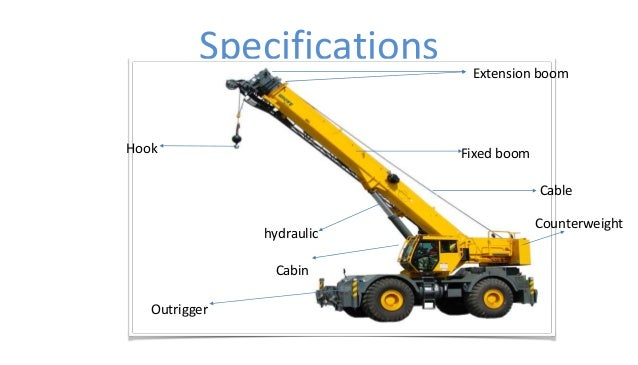 Rigante Telescopic Mobile Cranes : Telescopic crane