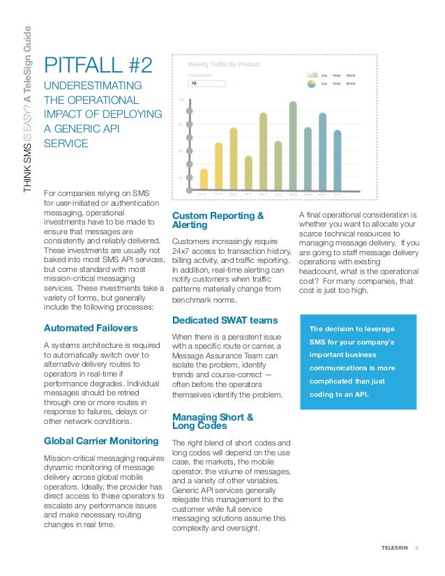 TELESIGN 4PITFALL #2UNDERESTIMATINGTHE OPERATIONALIMPACT OF DEPLOYINGA GENERIC APISERVICEFor companies relying on SMSfor u...