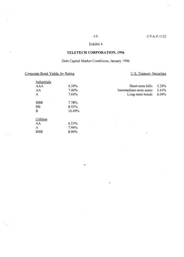 TELETECH FINANCIAL CORPORATION - ST-LAURENT QC CANADA