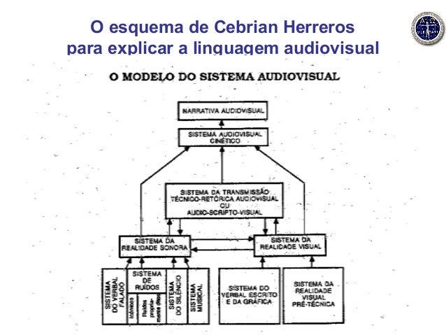 O esquema de Cebrian Herrerospara explicar a linguagem audiovisual