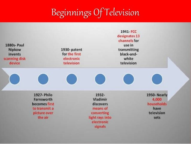 television history of television in india Evolution of television in india: the good old magic box that turned into an idiot box and has now turned into a smart tv.