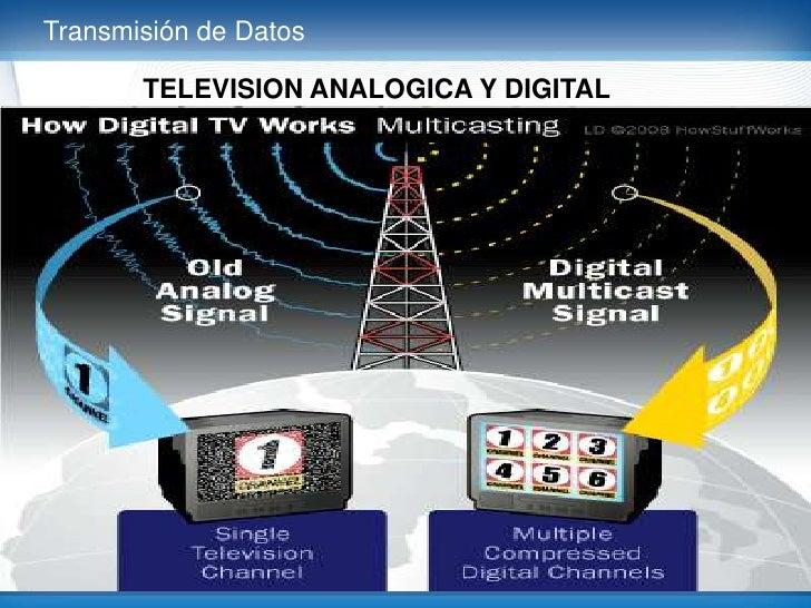 Transmisión de Datos<br />TELEVISION ANALOGICA Y DIGITAL<br />
