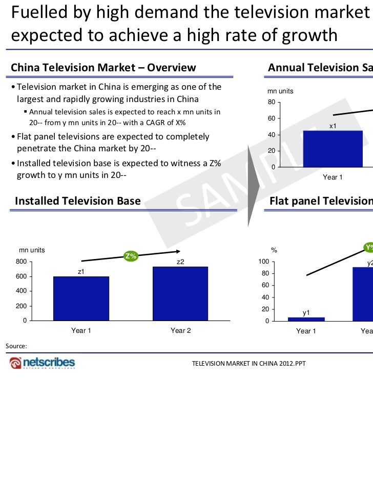market research of nokia china Transsion group of china  the research firm states that the market was driven by the feature phone segment that doubled in  nokia 61 price slashed in india.