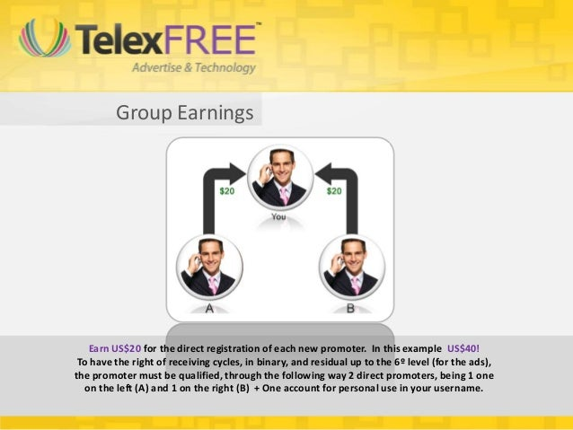 Group Earnings    Earn US$20 for the direct registration of each new promoter. In this example US$40! To have the right of...