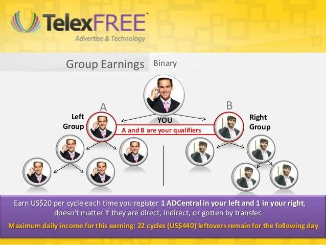 Group Earnings              Binary                            A                                      B                  Le...